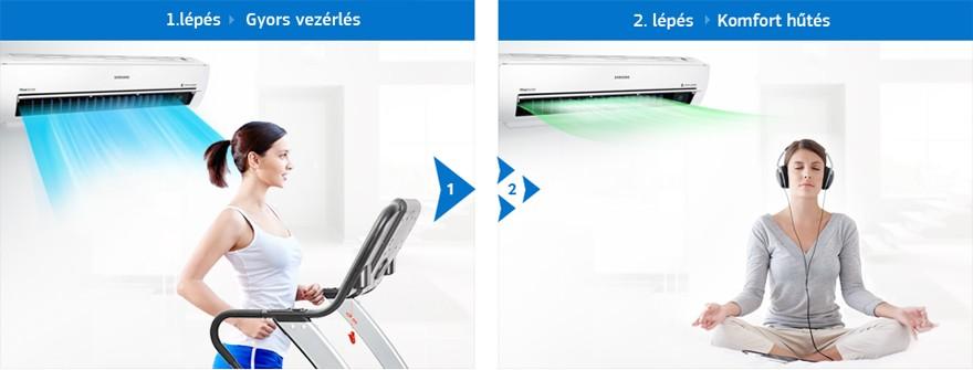 Gyors hűtés és kényelmes hőmérséklettartás