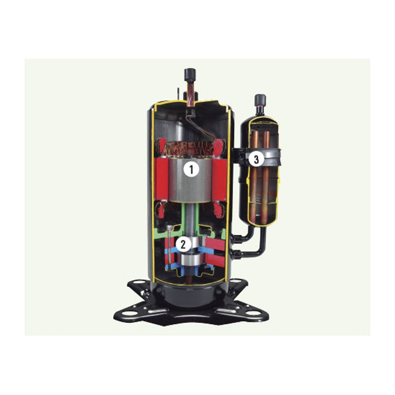 R2_Compressor