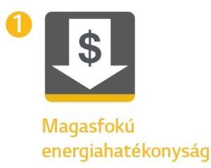 energiaszabályzás